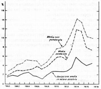 1983-06-01-tabella3.jpg