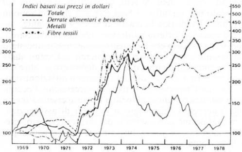 1983-06-01-tabella4.jpg