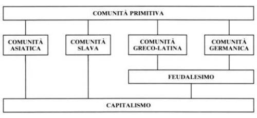 1988-12-01-formazioni.jpg