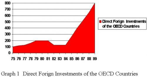 1996-12-01-graph1.jpg