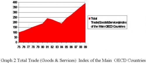 1996-12-01-graph2.jpg