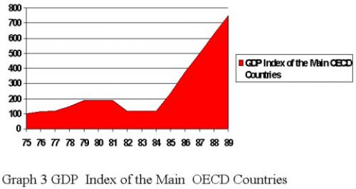 1996-12-01-graph3.jpg
