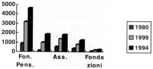 1997-12-01-grafico1.jpg