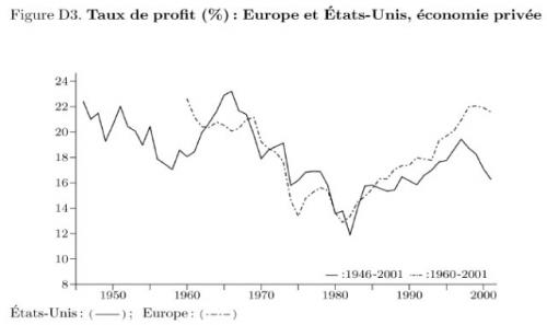 2009-07-01-profits-usa-europe.jpg