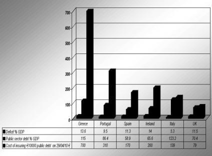 2010-06-09-debt.jpg