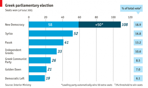 2012-05-20-greek-election.png
