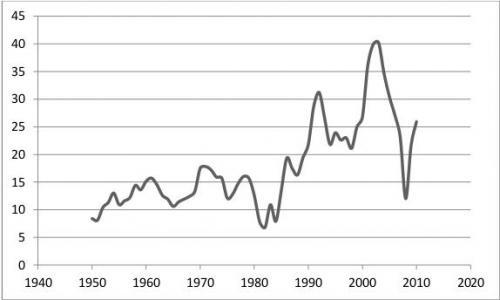 2012-05-20-profit-graph-2.jpg