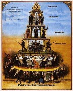 1911-01-01-pyramid-of-capitalist-system.jpg