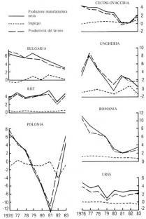1987-12-01-crisi-est.jpg