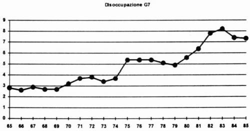1993-06-01-unemployment-osce.jpg