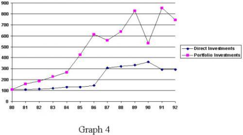 1996-12-01-graph4.jpg
