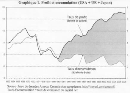 2009-11-26-profit-financialization-2.jpg
