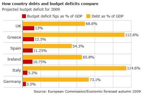 2010-04-20-debt-deficit.jpg