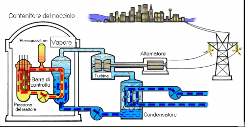 2011-05-15-nuclear-plant.png