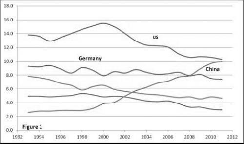 2013-06-01-eurozone-graph-1.jpg