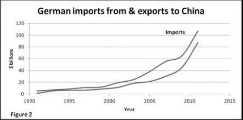 2013-06-01-eurozone-graph-2.jpg