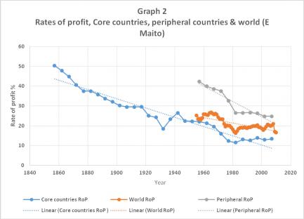 2015-08-07-profit-graph-2.png
