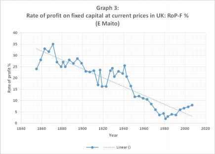 2015-08-07-profit-graph-3.png